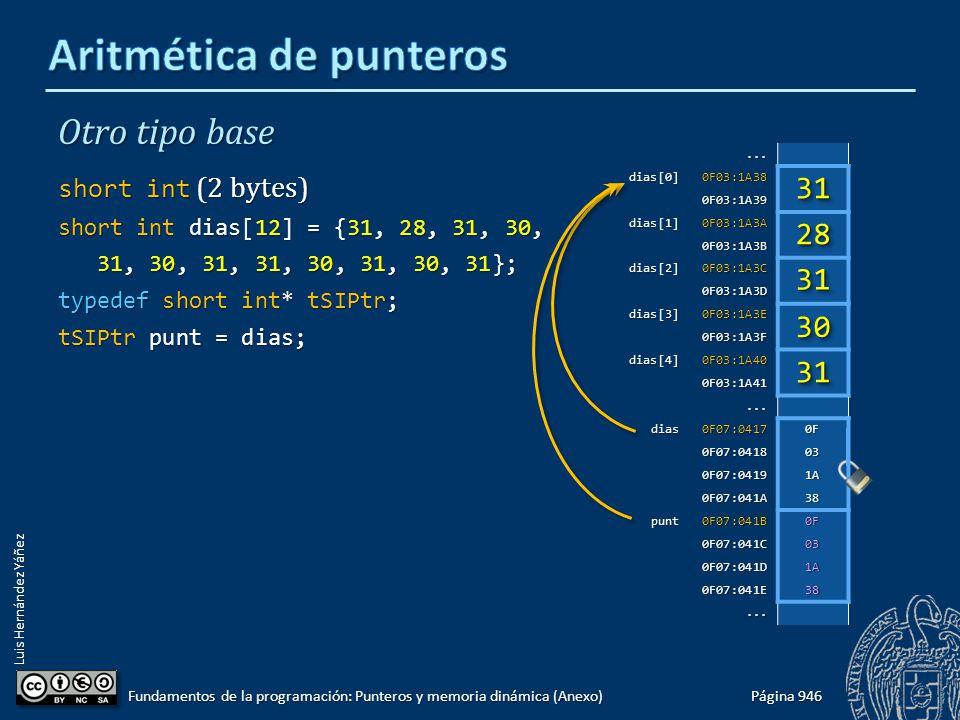 Luis Hernández Yáñez Otro tipo base short int (2 bytes) short int dias[12] = {31, 28, 31, 30, 31, 30, 31, 31, 30, 31, 30, 31}; 31, 30, 31, 31, 30, 31, 30, 31}; typedef short int* tSIPtr; tSIPtr punt = dias; Página 946 Fundamentos de la programación: Punteros y memoria dinámica (Anexo)...dias[0]0F03:1A38 0F03:1A39 dias[1]0F03:1A3A 0F03:1A3B dias[2]0F03:1A3C 0F03:1A3D dias[3]0F03:1A3E 0F03:1A3F dias[4]0F03:1A40 0F03:1A41...