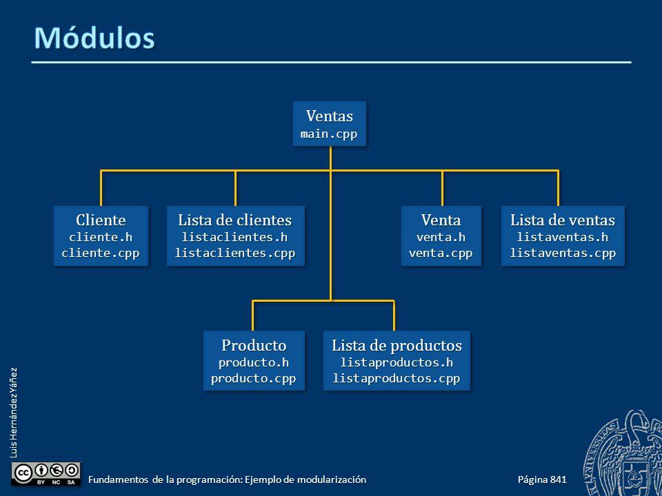 Luis Hernández Yáñez Página 841 Fundamentos de la programación: Ejemplo de modularización Ventas main.cpp Producto producto.h producto.cpp Lista de pr