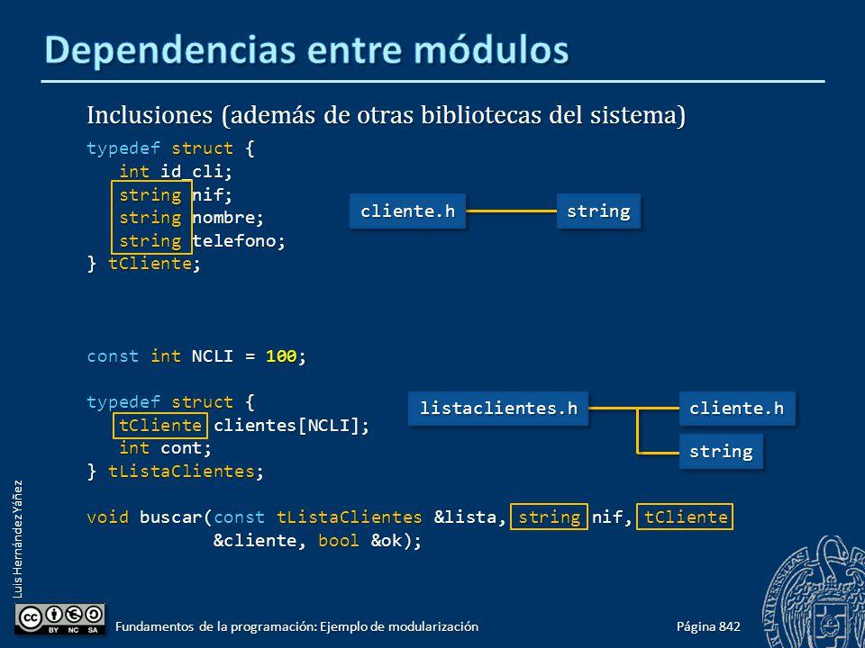 Luis Hernández Yáñez Inclusiones (además de otras bibliotecas del sistema) typedef struct { int id_cli; int id_cli; string nif; string nif; string nombre; string nombre; string telefono; string telefono; } tCliente; const int NCLI = 100; typedef struct { tCliente clientes[NCLI]; tCliente clientes[NCLI]; int cont; int cont; } tListaClientes; void buscar(const tListaClientes &lista, string nif, tCliente &cliente, bool &ok); Página 842 Fundamentos de la programación: Ejemplo de modularización cliente.hcliente.hstringstring listaclientes.hlistaclientes.hcliente.hcliente.h stringstring