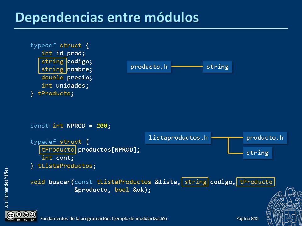 Luis Hernández Yáñez typedef struct { int id_prod; int id_prod; string codigo; string codigo; string nombre; string nombre; double precio; double precio; int unidades; int unidades; } tProducto; const int NPROD = 200; typedef struct { tProducto productos[NPROD]; tProducto productos[NPROD]; int cont; int cont; } tListaProductos; void buscar(const tListaProductos &lista, string codigo, tProducto &producto, bool &ok); Página 843 Fundamentos de la programación: Ejemplo de modularización producto.hproducto.hstringstring listaproductos.hlistaproductos.hproducto.hproducto.h stringstring