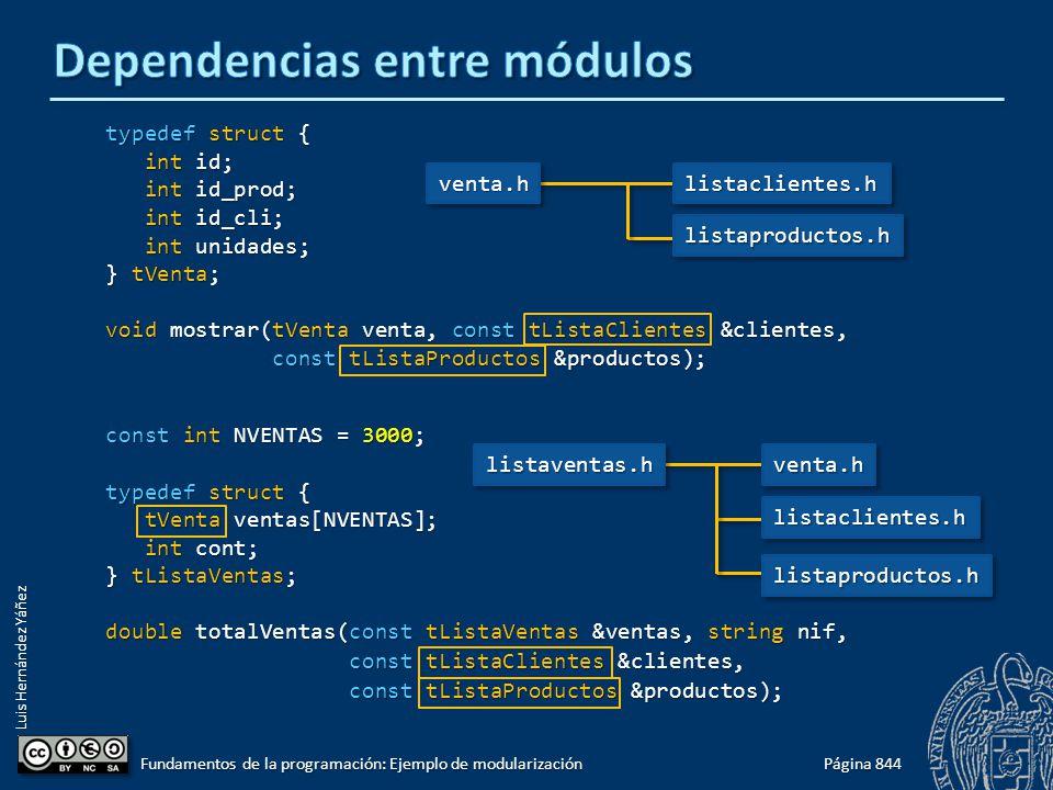 Luis Hernández Yáñez typedef struct { int id; int id; int id_prod; int id_prod; int id_cli; int id_cli; int unidades; int unidades; } tVenta; void mos