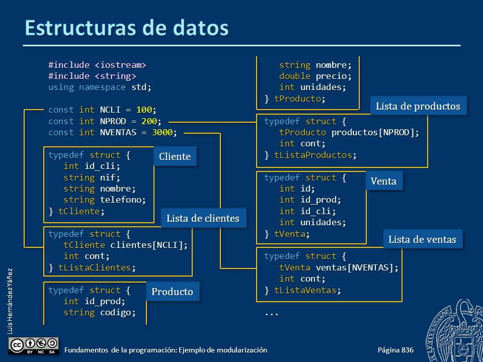 Luis Hernández Yáñez Lista de ventas #include #include using namespace std; const int NCLI = 100; const int NPROD = 200; const int NVENTAS = 3000; typedef struct { int id_cli; int id_cli; string nif; string nif; string nombre; string nombre; string telefono; string telefono; } tCliente; typedef struct { tCliente clientes[NCLI]; tCliente clientes[NCLI]; int cont; int cont; } tListaClientes; typedef struct { int id_prod; int id_prod; string codigo; string codigo; string nombre; string nombre; double precio; double precio; int unidades; int unidades; } tProducto; typedef struct { tProducto productos[NPROD]; tProducto productos[NPROD]; int cont; int cont; } tListaProductos; typedef struct { int id; int id; int id_prod; int id_prod; int id_cli; int id_cli; int unidades; int unidades; } tVenta; typedef struct { tVenta ventas[NVENTAS]; tVenta ventas[NVENTAS]; int cont; int cont; } tListaVentas;...