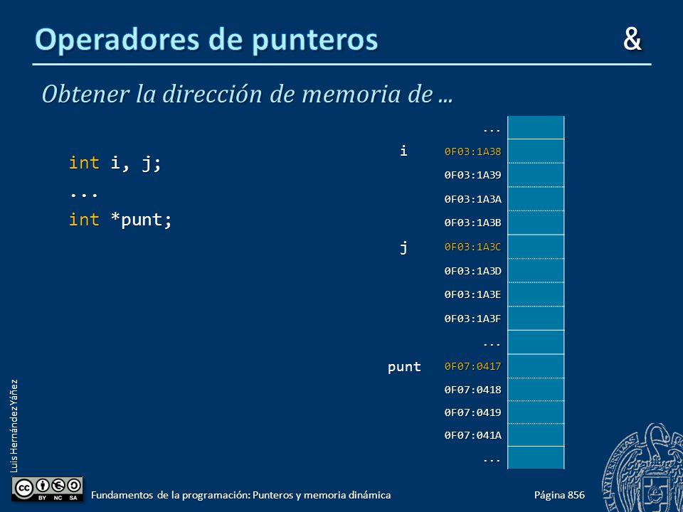 Luis Hernández Yáñez Obtener la dirección de memoria de... int i, j;... int *punt; Página 856 Fundamentos de la programación: Punteros y memoria dinám