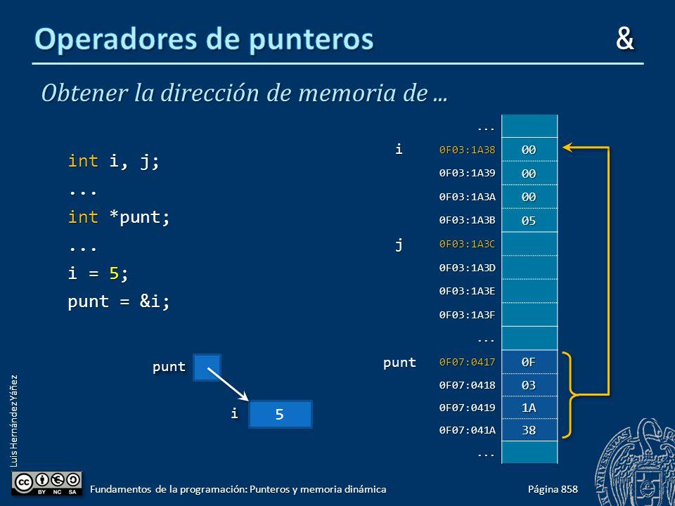 Luis Hernández Yáñez Obtener la dirección de memoria de... int i, j;... int *punt;... i = 5; punt = &i; Página 858 Fundamentos de la programación: Pun