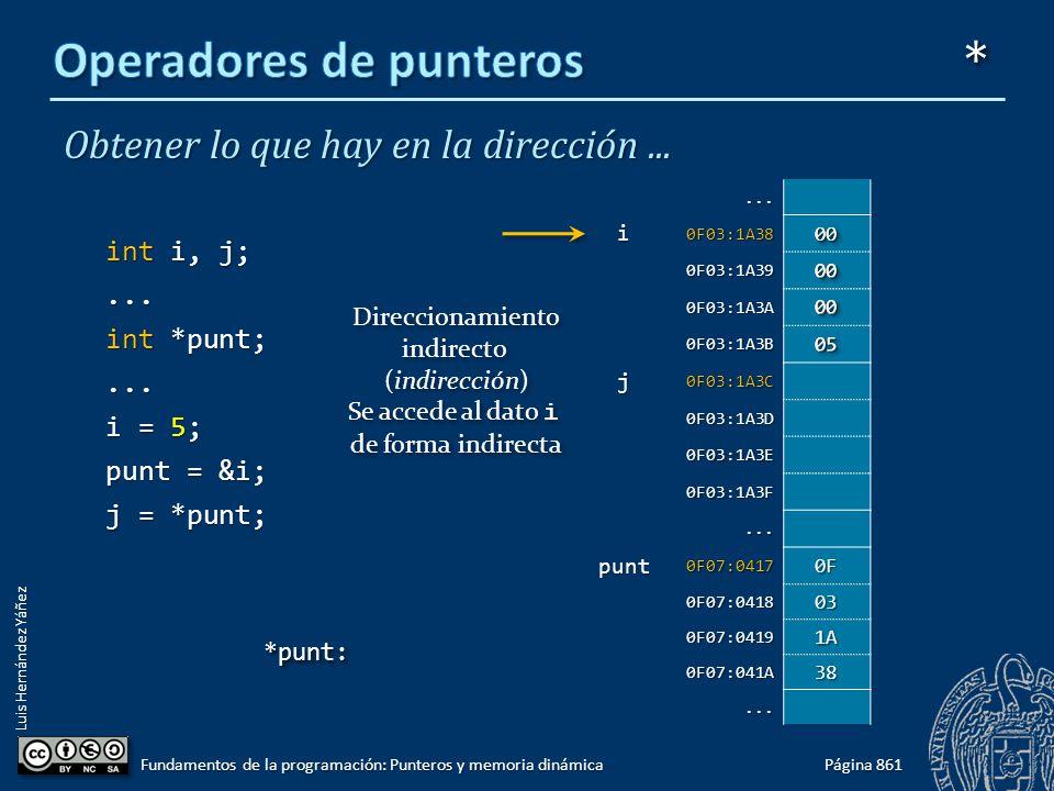 Luis Hernández Yáñez Obtener lo que hay en la dirección... int i, j;... int *punt;... i = 5; punt = &i; j = *punt; Página 861 Fundamentos de la progra