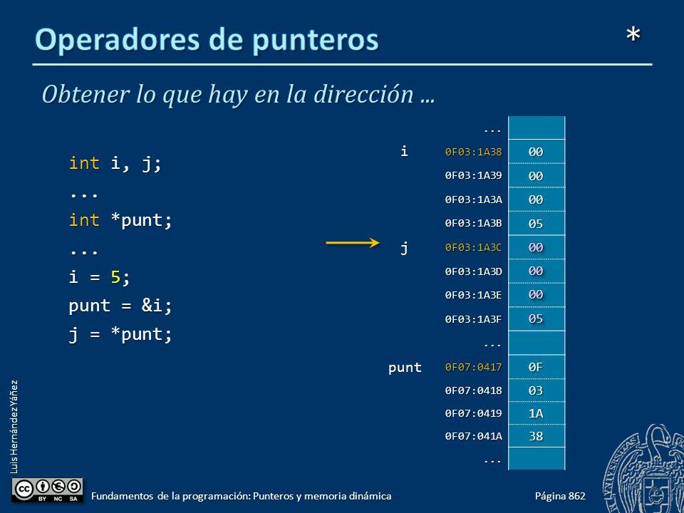 Luis Hernández Yáñez Obtener lo que hay en la dirección... int i, j;... int *punt;... i = 5; punt = &i; j = *punt; Página 862 Fundamentos de la progra