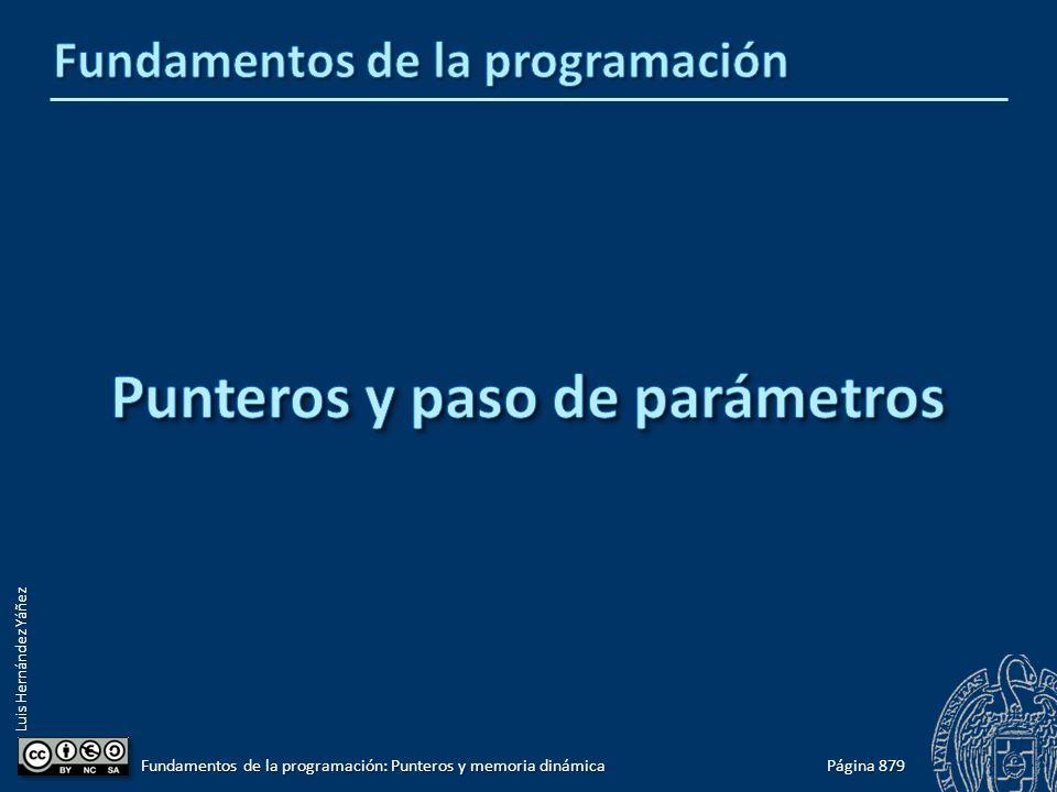 Luis Hernández Yáñez Página 879 Fundamentos de la programación: Punteros y memoria dinámica