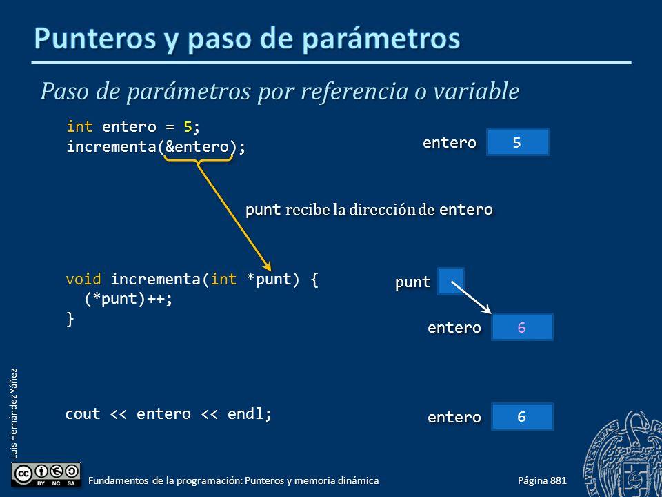 Luis Hernández Yáñez Paso de parámetros por referencia o variable int entero = 5; incrementa(&entero); Página 881 Fundamentos de la programación: Punt