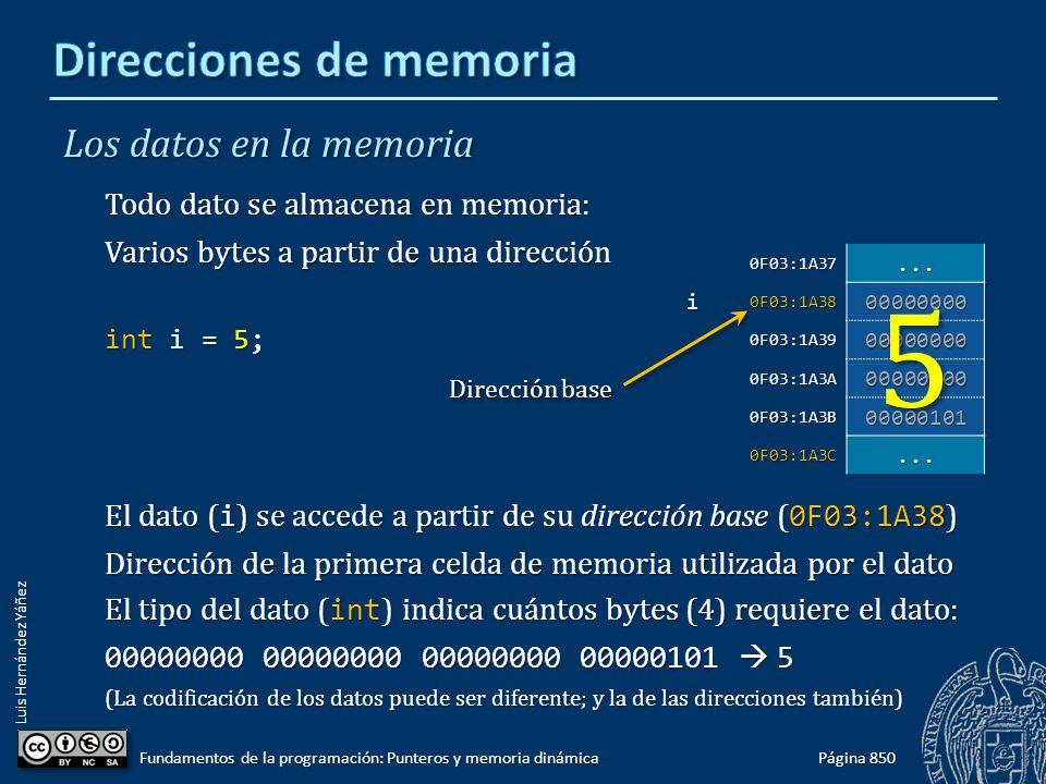 Luis Hernández Yáñez Los datos en la memoria Todo dato se almacena en memoria: Varios bytes a partir de una dirección int i = 5; El dato ( i ) se acce