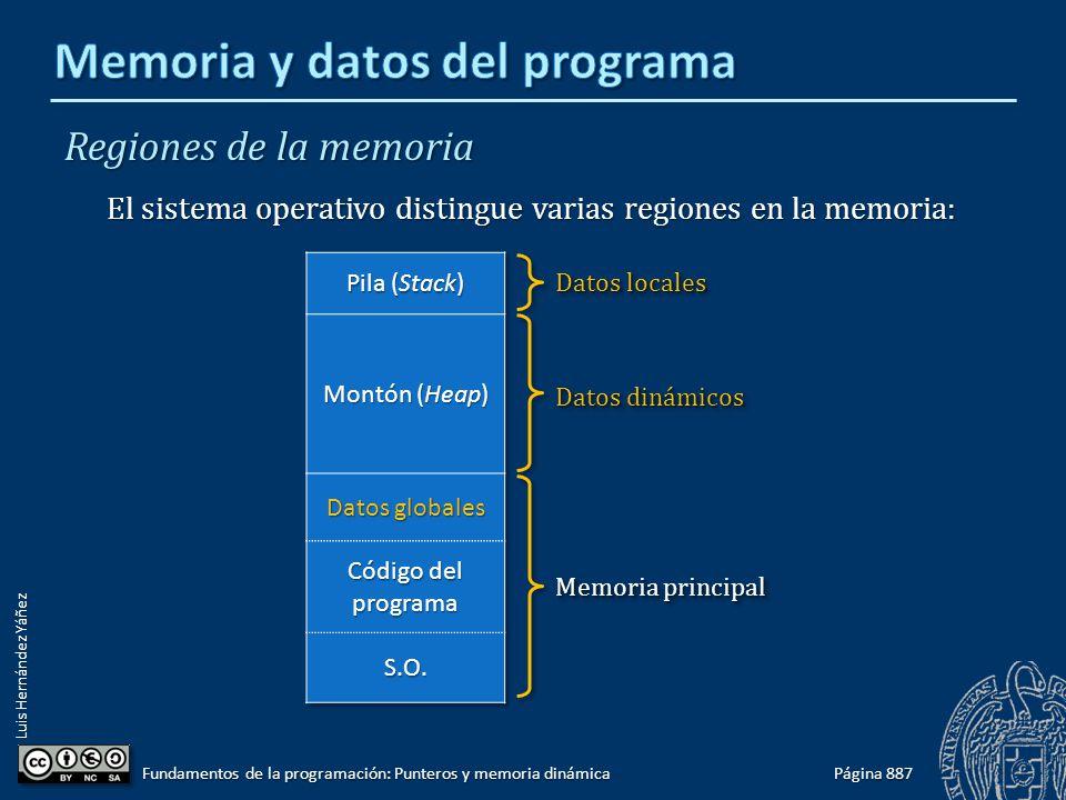 Luis Hernández Yáñez Página 887 Fundamentos de la programación: Punteros y memoria dinámica Regiones de la memoria El sistema operativo distingue vari
