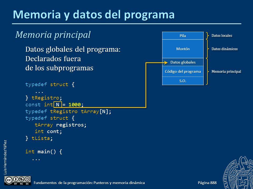 Luis Hernández Yáñez Página 888 Fundamentos de la programación: Punteros y memoria dinámica Memoria principal Datos globales del programa: Declarados