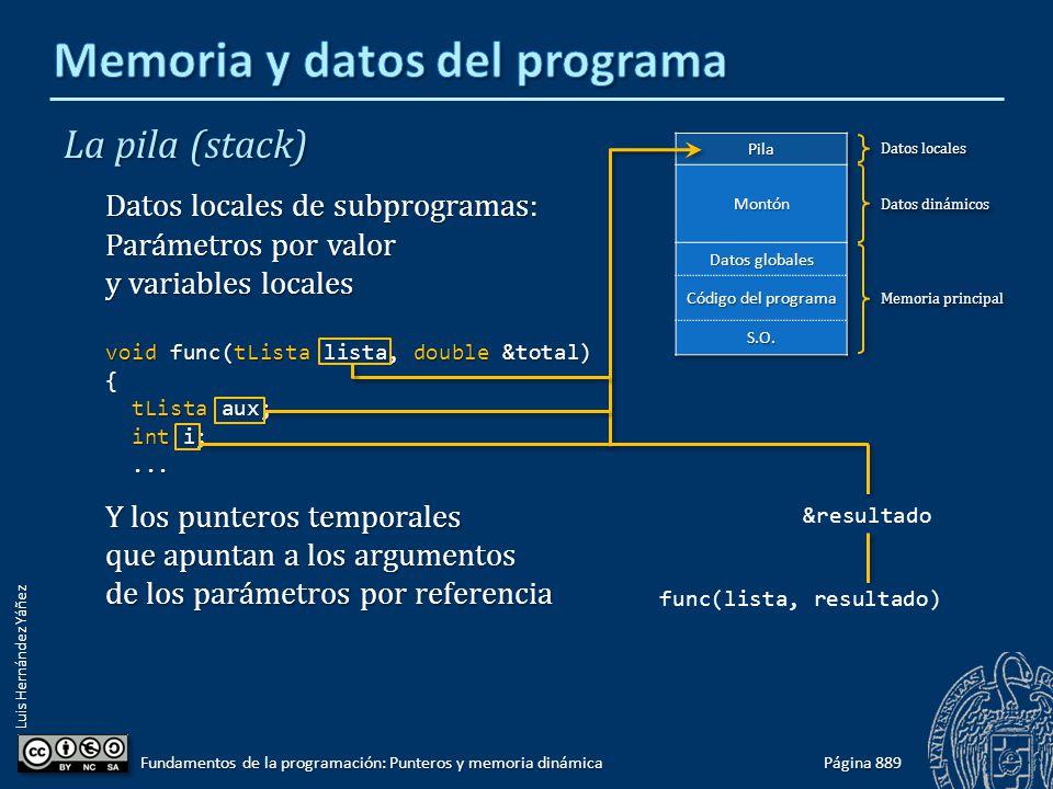 Luis Hernández Yáñez Página 889 Fundamentos de la programación: Punteros y memoria dinámica La pila (stack) Datos locales de subprogramas: Parámetros