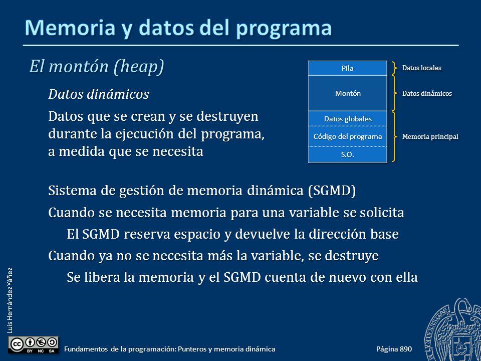 Luis Hernández Yáñez Página 890 Fundamentos de la programación: Punteros y memoria dinámica El montón (heap) Datos dinámicos Datos que se crean y se d