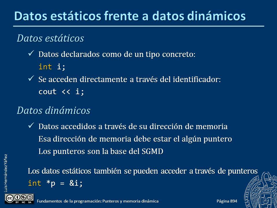Luis Hernández Yáñez Página 894 Fundamentos de la programación: Punteros y memoria dinámica Datos estáticos Datos declarados como de un tipo concreto: