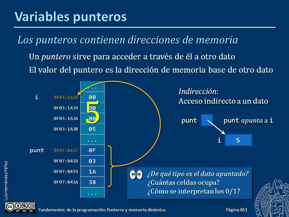 Luis Hernández Yáñez Los punteros contienen direcciones de memoria Un puntero sirve para acceder a través de él a otro dato El valor del puntero es la