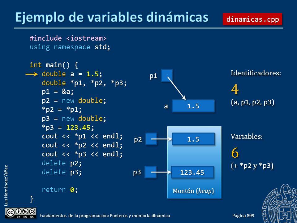 Luis Hernández Yáñez Montón (heap) Página 899 Fundamentos de la programación: Punteros y memoria dinámica #include #include using namespace std; int m