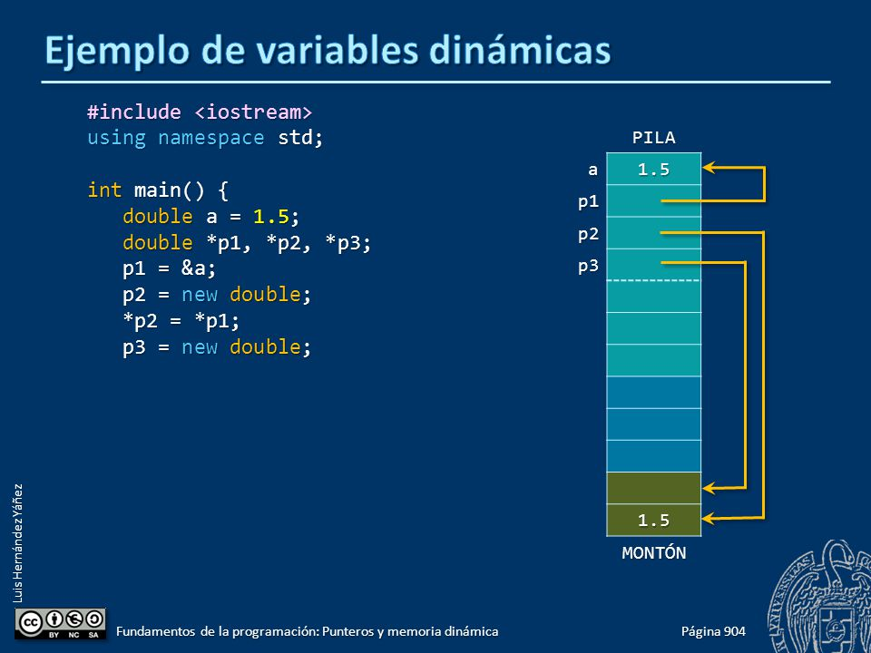 Luis Hernández Yáñez Página 904 Fundamentos de la programación: Punteros y memoria dinámica #include #include using namespace std; int main() { double