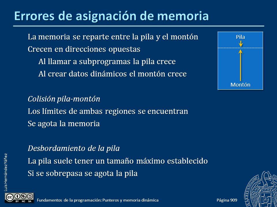 Luis Hernández Yáñez Página 909 Fundamentos de la programación: Punteros y memoria dinámica La memoria se reparte entre la pila y el montón Crecen en