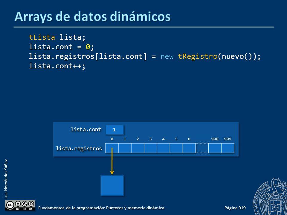 Luis Hernández Yáñez Página 919 Fundamentos de la programación: Punteros y memoria dinámica tLista lista; lista.cont = 0; lista.registros[lista.cont]