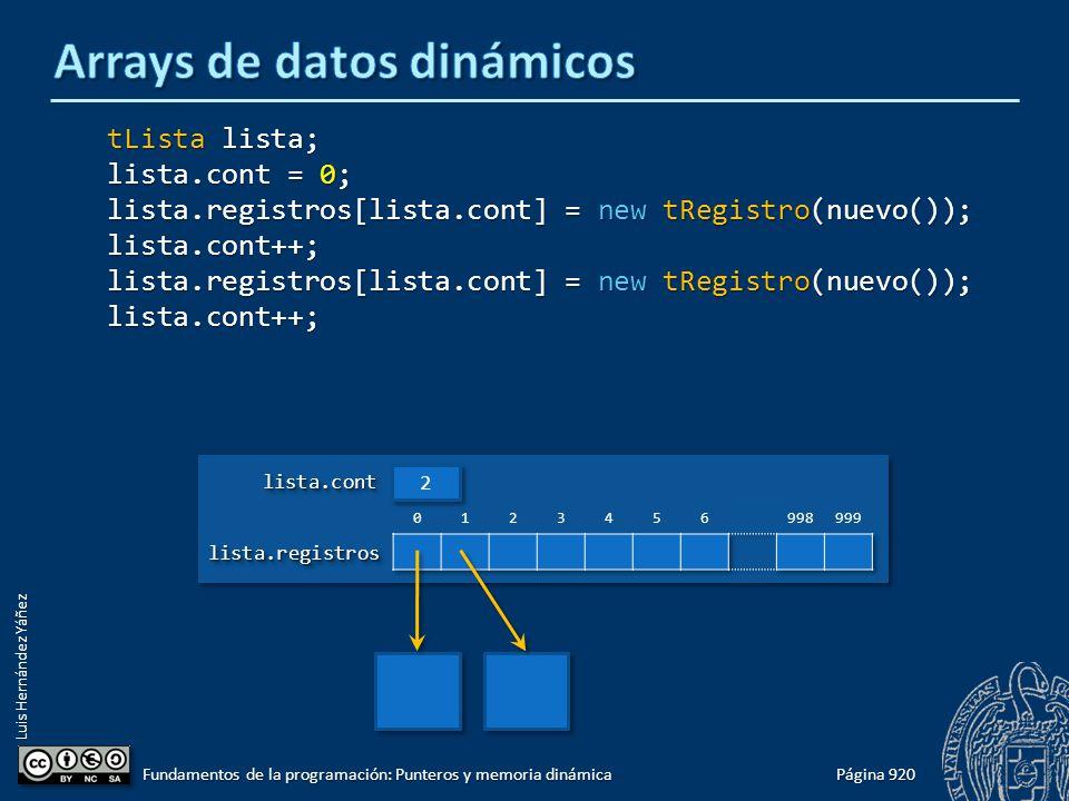 Luis Hernández Yáñez Página 920 Fundamentos de la programación: Punteros y memoria dinámica tLista lista; lista.cont = 0; lista.registros[lista.cont]