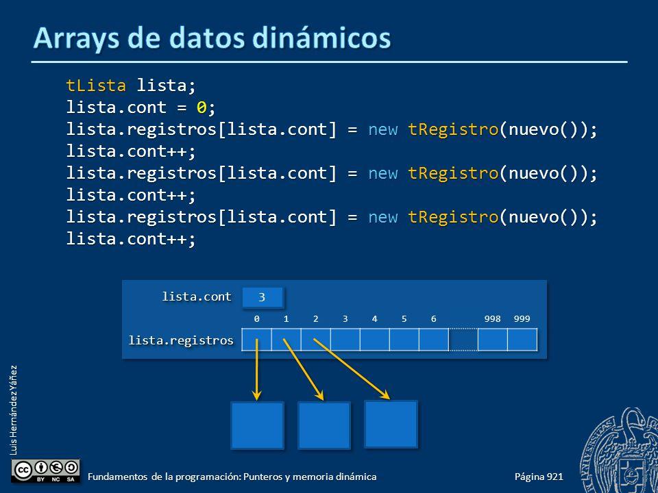 Luis Hernández Yáñez Página 921 Fundamentos de la programación: Punteros y memoria dinámica tLista lista; lista.cont = 0; lista.registros[lista.cont]