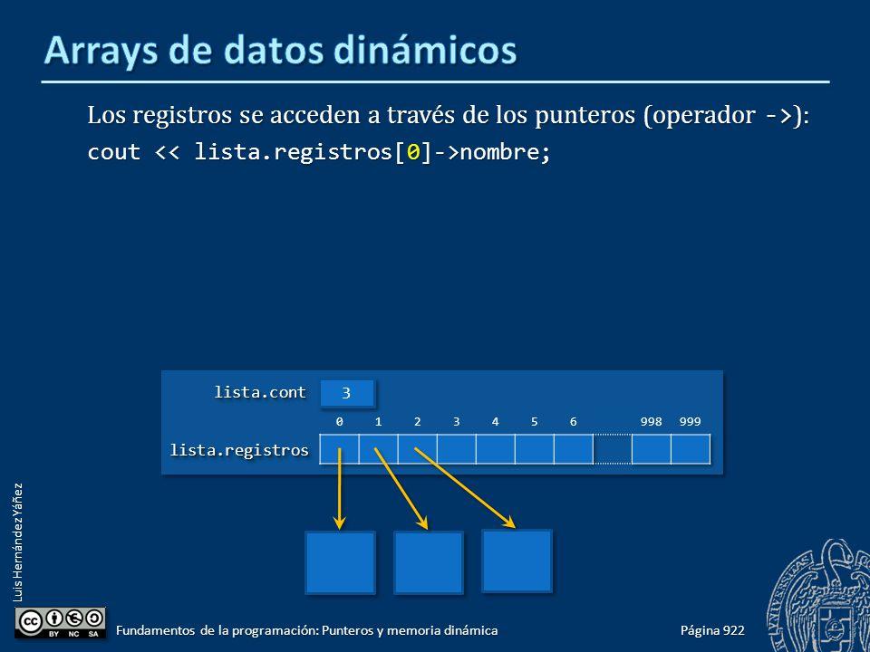 Luis Hernández Yáñez Página 922 Fundamentos de la programación: Punteros y memoria dinámica Los registros se acceden a través de los punteros (operado