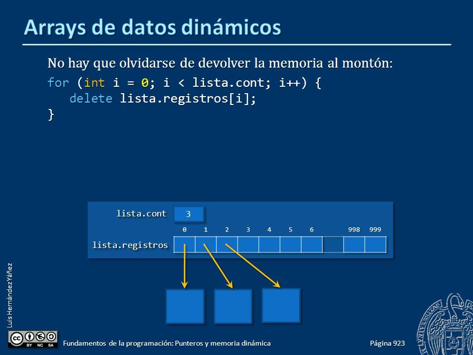 Luis Hernández Yáñez Página 923 Fundamentos de la programación: Punteros y memoria dinámica No hay que olvidarse de devolver la memoria al montón: for