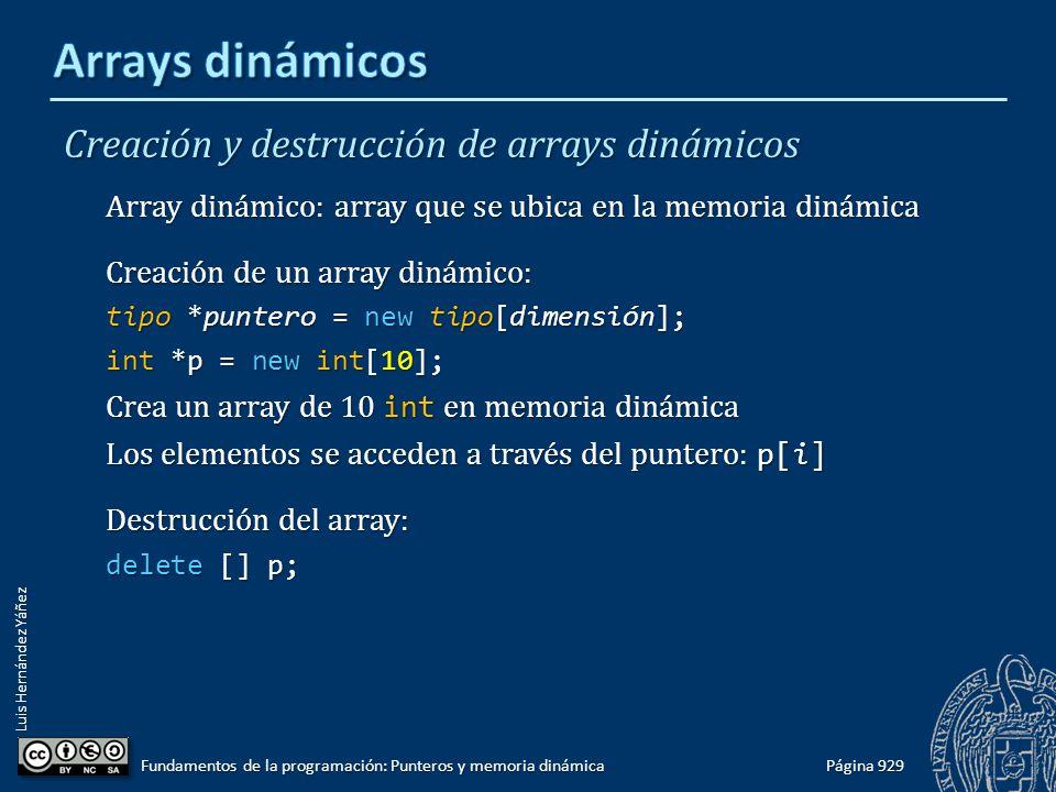 Luis Hernández Yáñez Página 929 Fundamentos de la programación: Punteros y memoria dinámica Creación y destrucción de arrays dinámicos Array dinámico:
