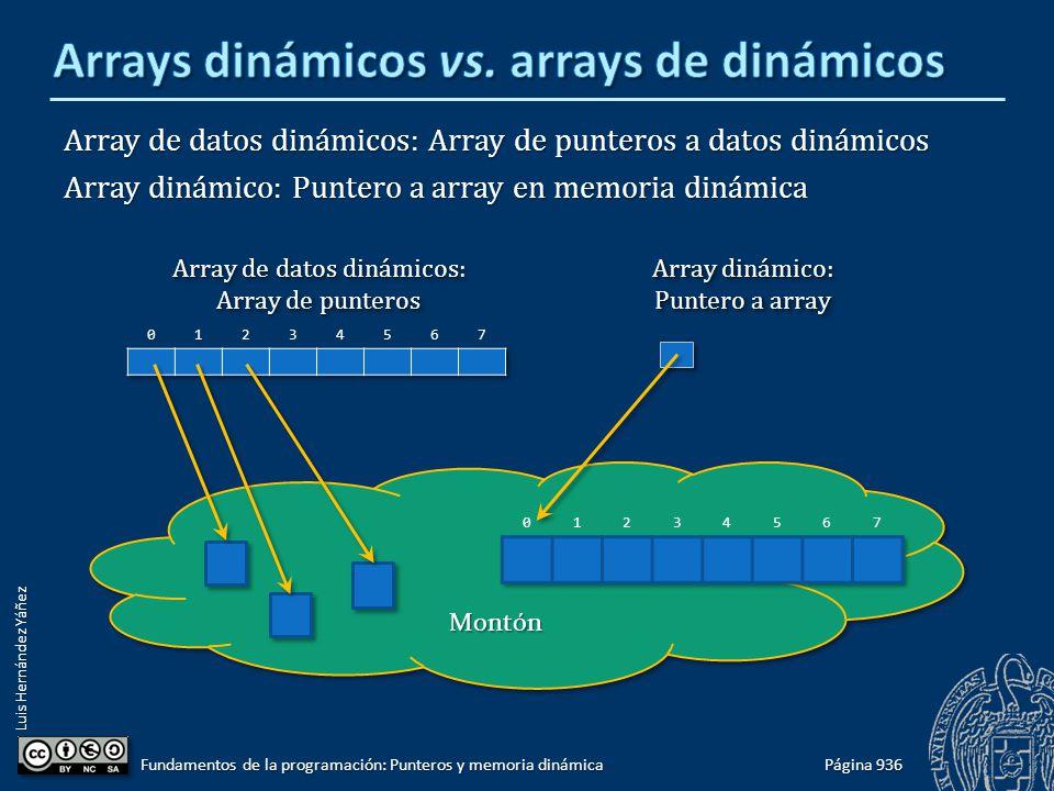 Luis Hernández Yáñez Página 936 Fundamentos de la programación: Punteros y memoria dinámica Array de datos dinámicos: Array de punteros a datos dinámi