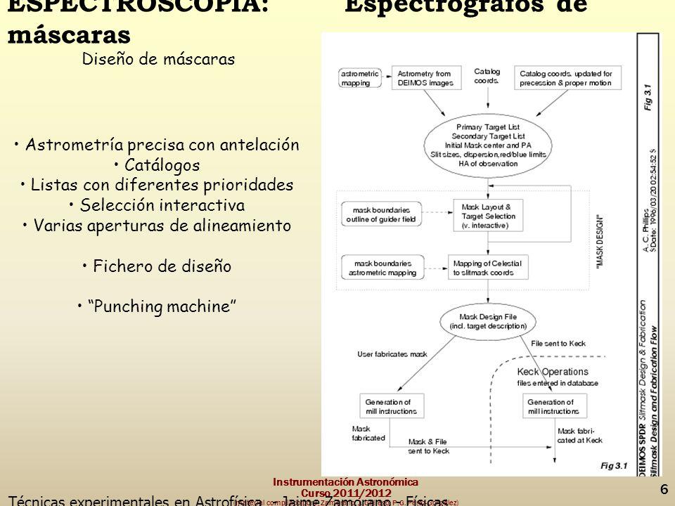 Instrumentación Astronómica Curso 2011/2012 (material compilado por J. Zamorano, J. Gallego, P.G. Pérez-González) Técnicas experimentales en Astrofísi
