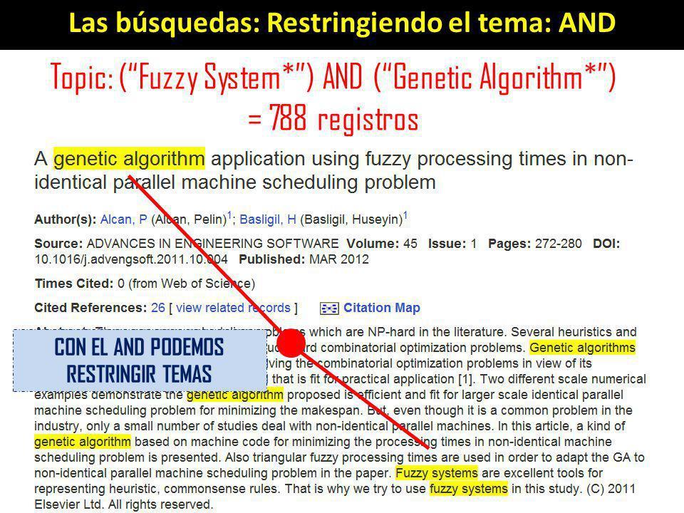 Las búsquedas: Restringiendo el tema: AND Topic: (Fuzzy System*) AND (Genetic Algorithm*) = 788 registros CON EL AND PODEMOS RESTRINGIR TEMAS