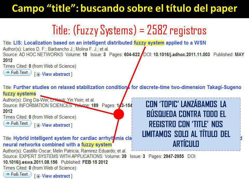 Campo title: buscando sobre el título del paper Title: (Fuzzy Systems) = 2582 registros CON TOPIC LANZÁBAMOS LA BÚSQUEDA CONTRA TODO EL REGISTRO CON T