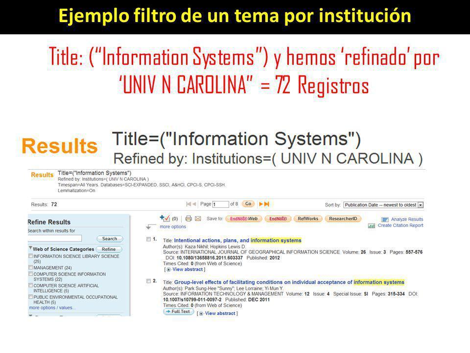 Ejemplo filtro de un tema por institución Title: (Information Systems) y hemos refinado por UNIV N CAROLINA = 72 Registros