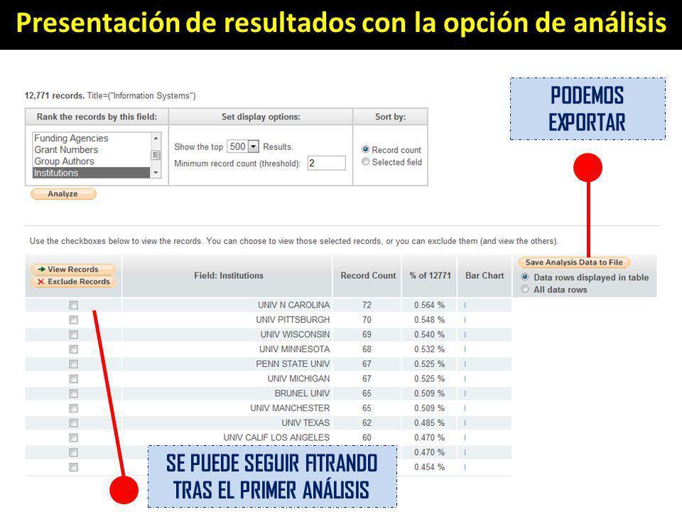 Presentación de resultados con la opción de análisis SE PUEDE SEGUIR FITRANDO TRAS EL PRIMER ANÁLISIS PODEMOS EXPORTAR