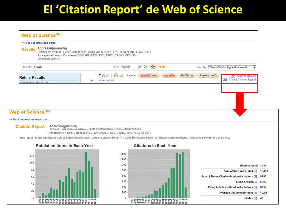 El Citation Report de Web of Science