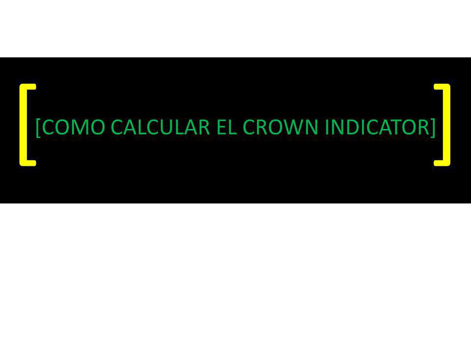 [COMO CALCULAR EL CROWN INDICATOR] []