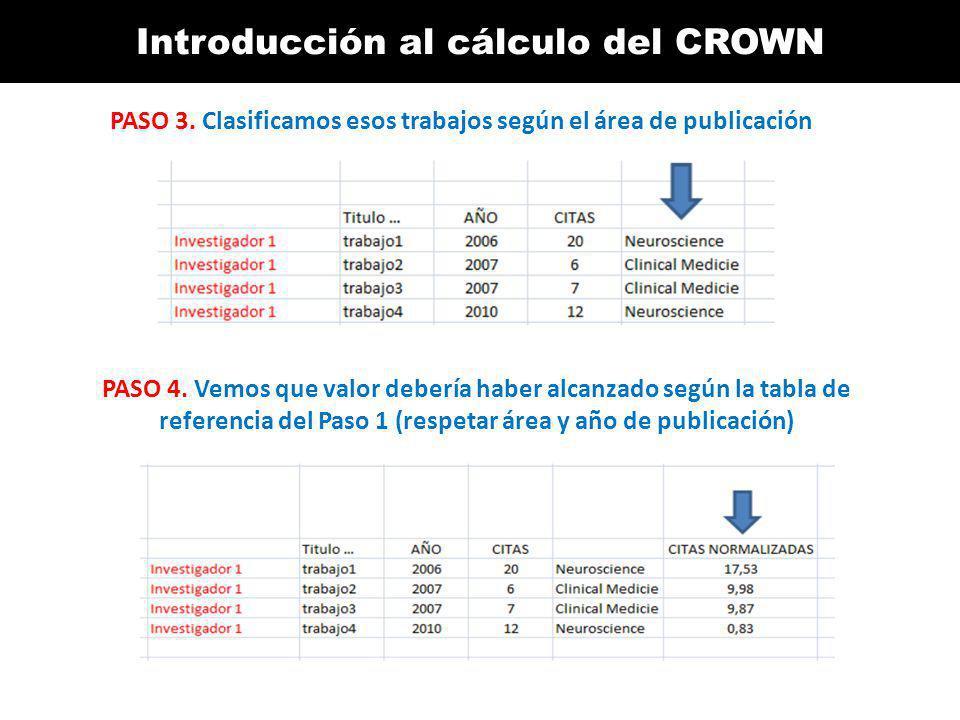 Introducción al cálculo del CROWN PASO 4. Vemos que valor debería haber alcanzado según la tabla de referencia del Paso 1 (respetar área y año de publ