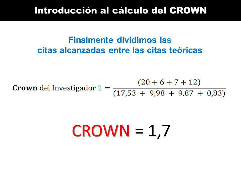 Introducción al cálculo del CROWN Finalmente dividimos las citas alcanzadas entre las citas teóricas CROWN CROWN = 1,7