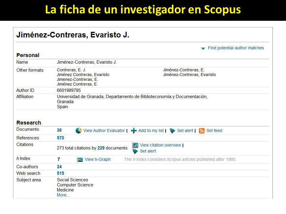 La ficha de un investigador en Scopus