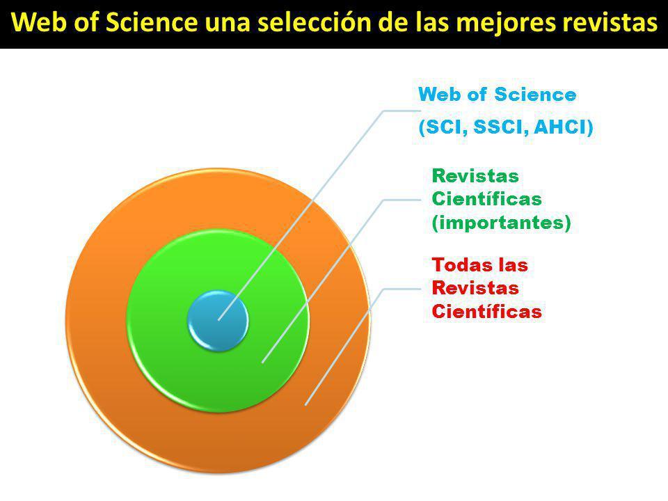 DIAN s Web of Science (SCI, SSCI, AHCI) Revistas Científicas (importantes) Todas las Revistas Científicas Web of Science una selección de las mejores