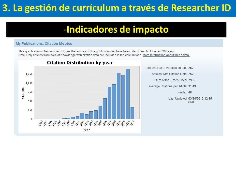 3. La gestión de currículum a través de Researcher ID -Indicadores de impacto