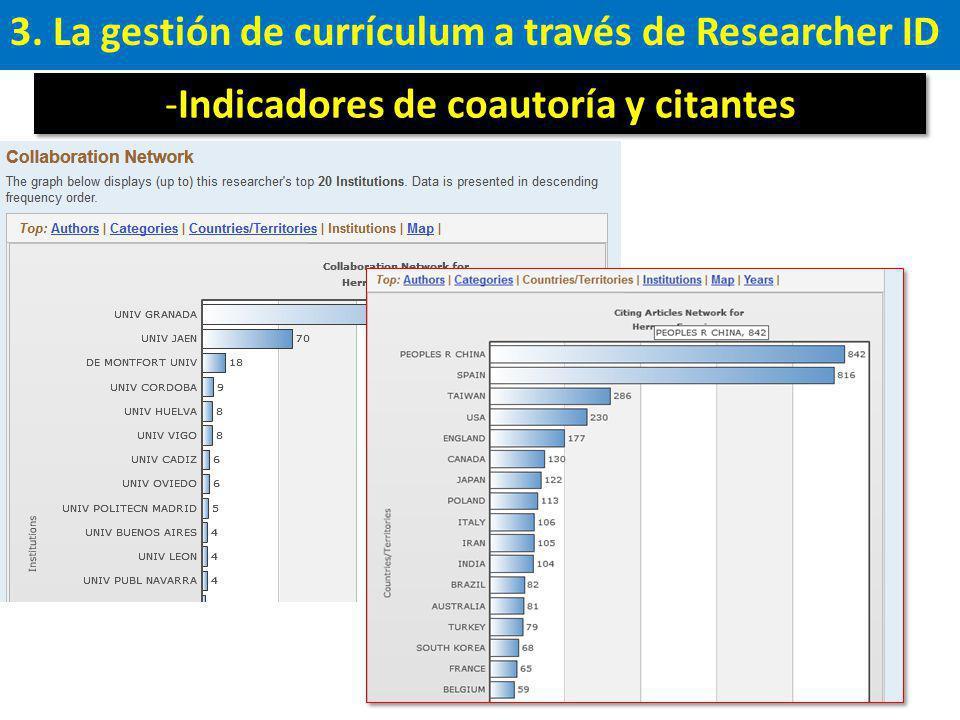 3. La gestión de currículum a través de Researcher ID -Indicadores de coautoría y citantes