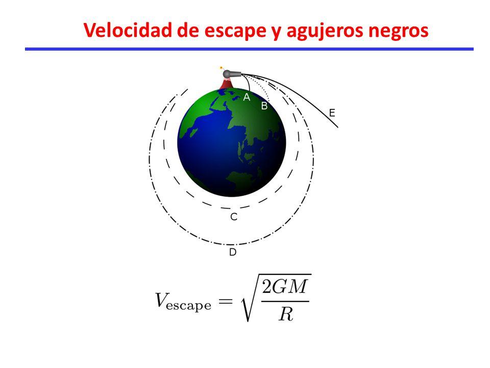 Velocidad de escape y agujeros negros