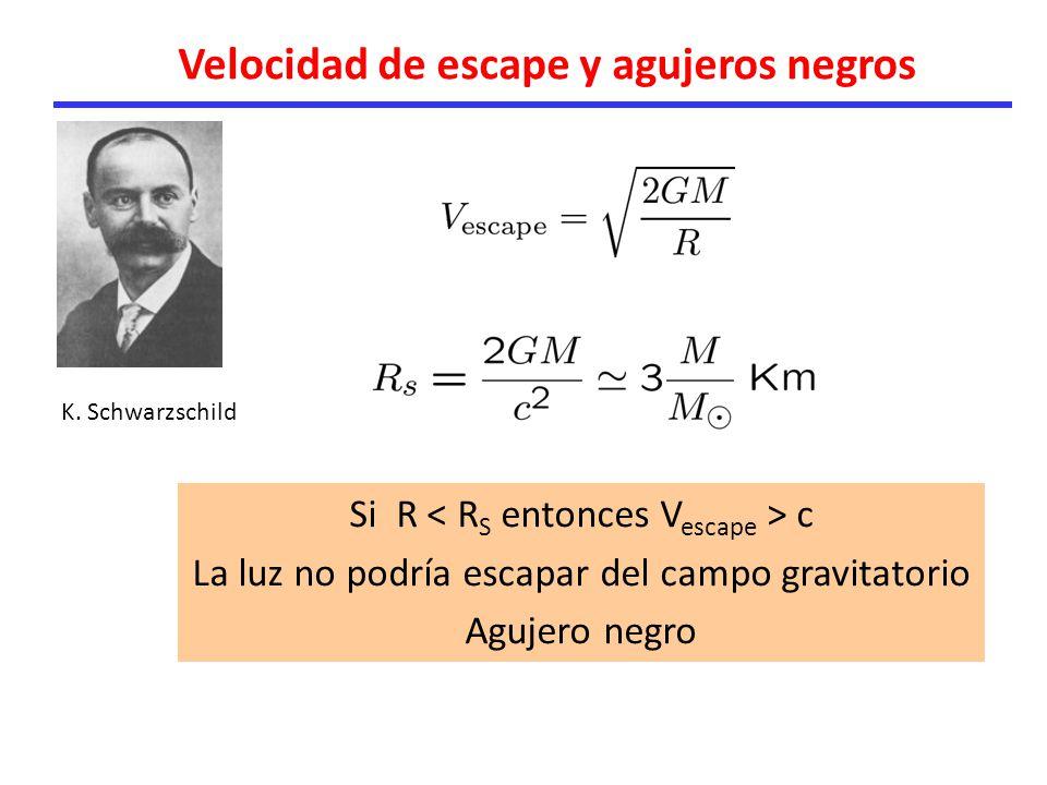 Si R c La luz no podría escapar del campo gravitatorio Agujero negro K. Schwarzschild