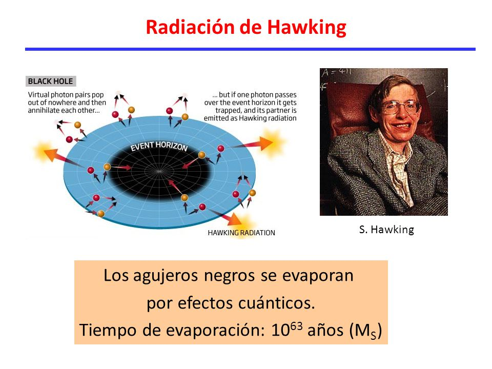 Radiación de Hawking Los agujeros negros se evaporan por efectos cuánticos. Tiempo de evaporación: 10 63 años (M S ) S. Hawking