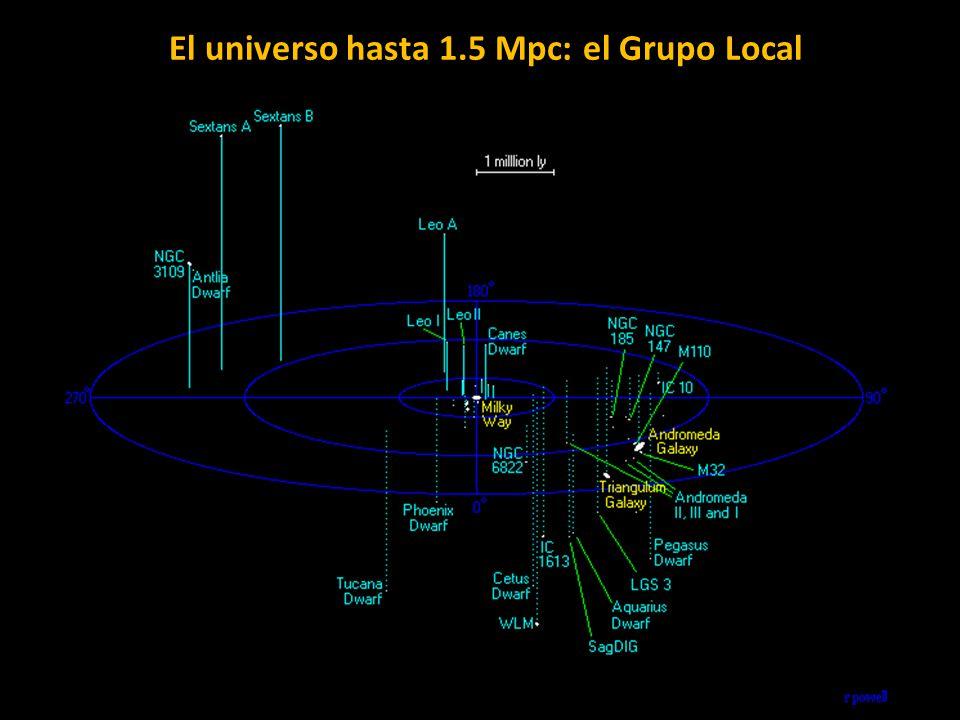 El universo hasta 1.5 Mpc: el Grupo Local