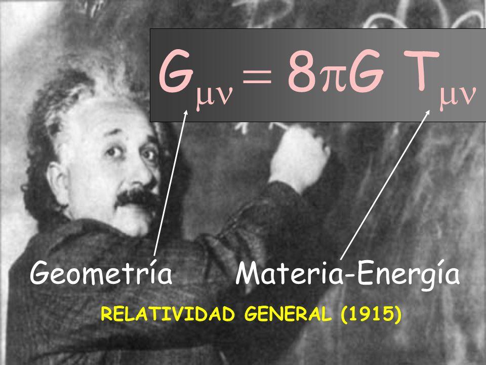 G 8 G T Geometría Materia-Energía RELATIVIDAD GENERAL (1915)