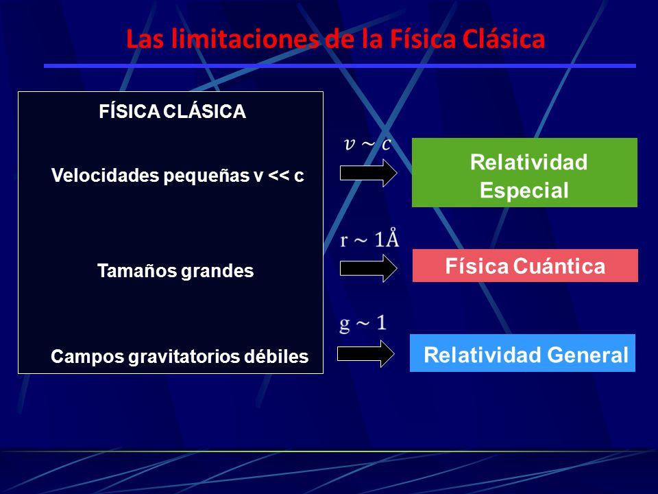 FÍSICA CLÁSICA Las limitaciones de la Física Clásica Velocidades pequeñas v << c Tamaños grandes Campos gravitatorios débiles Relatividad Especial Fís