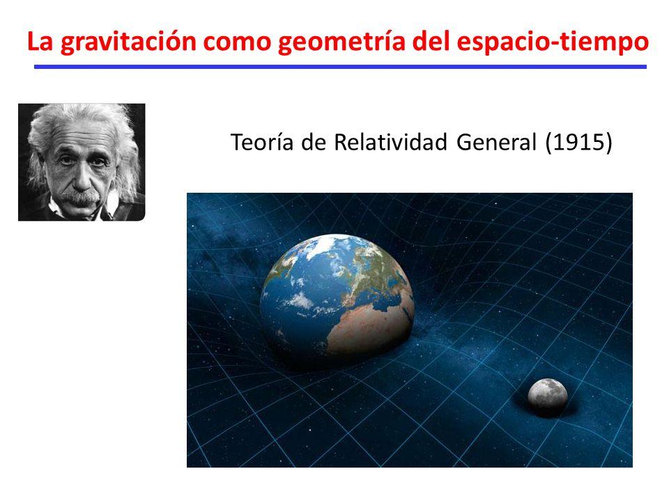 La gravitación como geometría del espacio-tiempo Teoría de Relatividad General (1915)