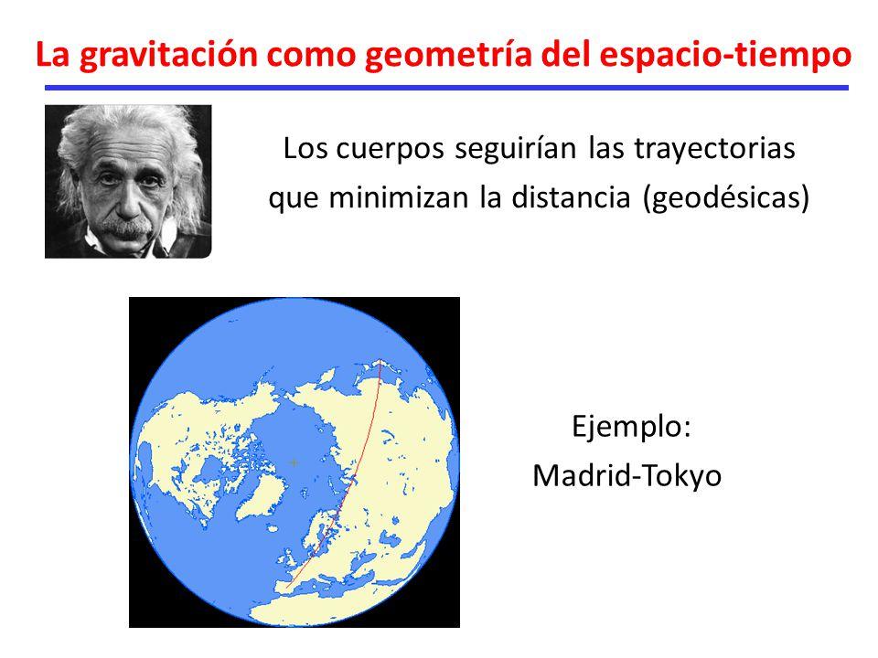 >> B LA GEOMETRÍA DEL UNIVERSO Plano Curvatura negativa Tamaño del horizonte 0 WMAP 2003 La mayor parte del Universo no es materia ordinaria